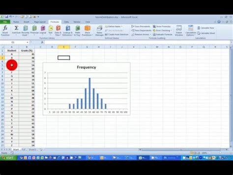 How To… Plot a Normal Frequency Distribution Histogram in