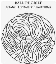 The whirlpool of grief   Inspiration