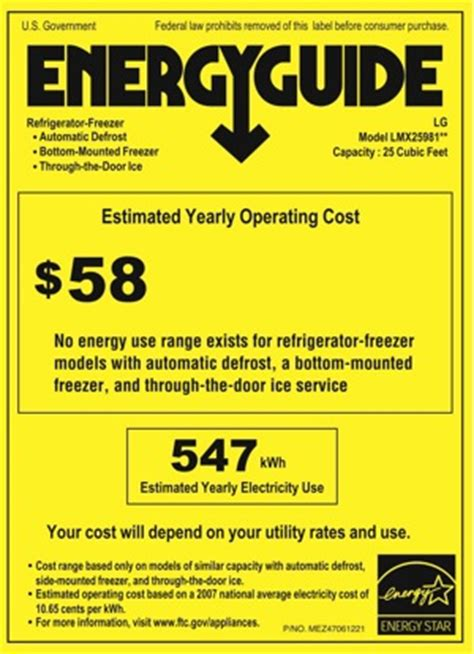 Energy Star Ratings: Greenwashing or Double Standards?