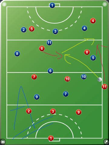 Top 20 Field Hockey Lessons To Learn