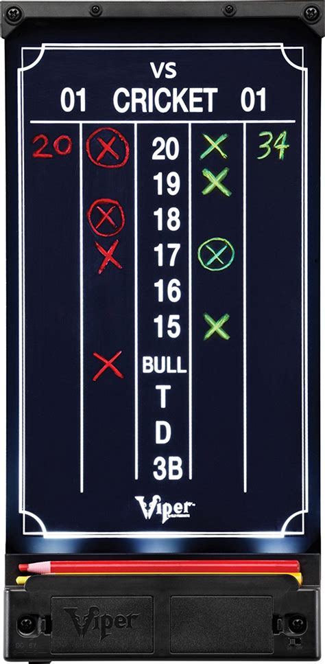 How to Play Cricket Darts | Rules, Scoring and How to Win