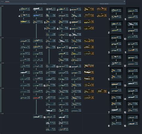 First draft of a more complete Italian Air Tree