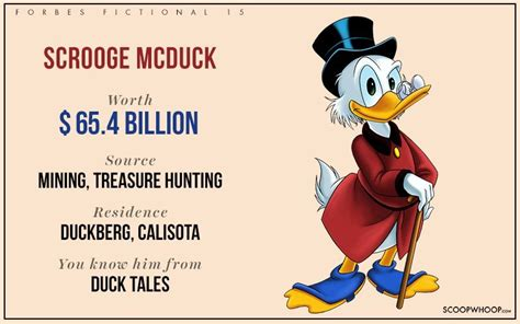 15 Richest Fictional Characters To Feature In Forbes