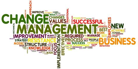 Change Management - by Impact Hub Zürich - Center for