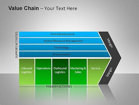 Value Chain PPT Diagrams & Chart | Diagram chart