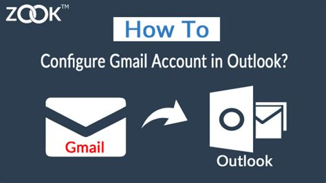 How to Configure Gmail ID in Outlook in Simple Steps?