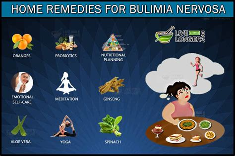 Home Remedies For The Eating Disorder, Bulimia Nervosa
